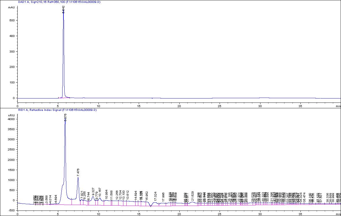 Модифицированный пектин. PM15KDa. GE25%