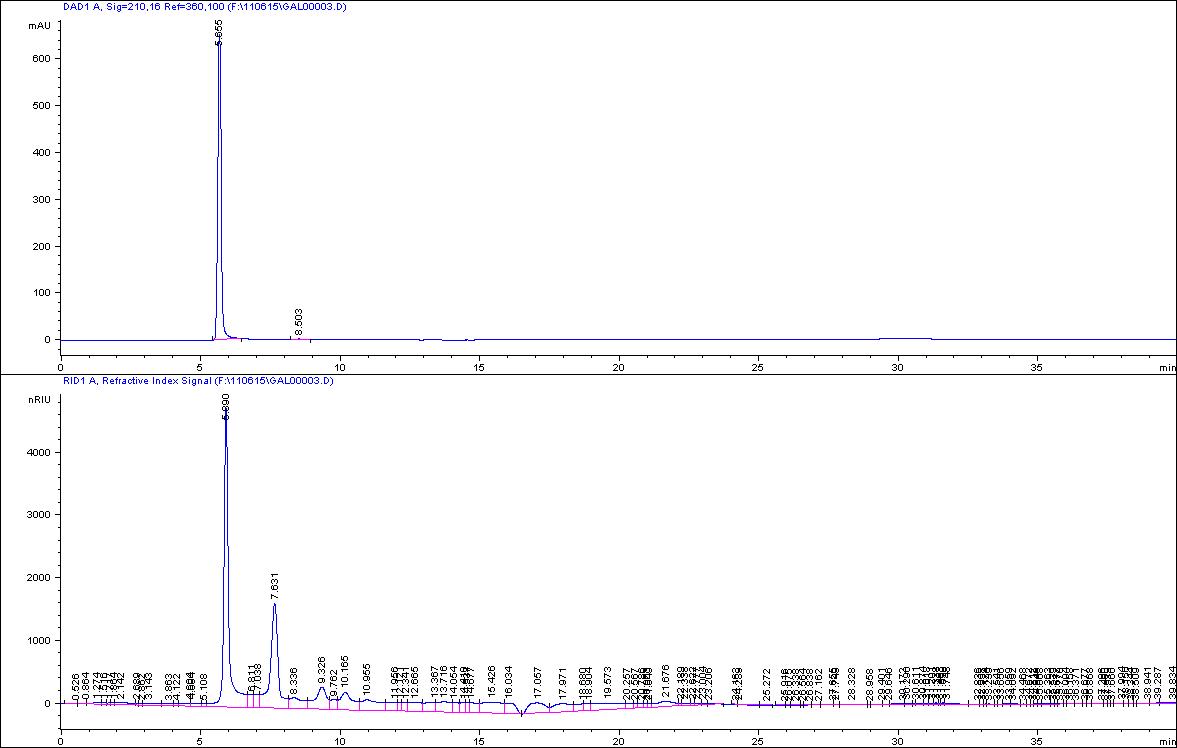 Модифицированный пектин. PM21KDa. GE25%